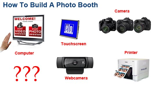 How to build a photo booth the series of articles for diy photo booth builders solutioingenieria Image collections